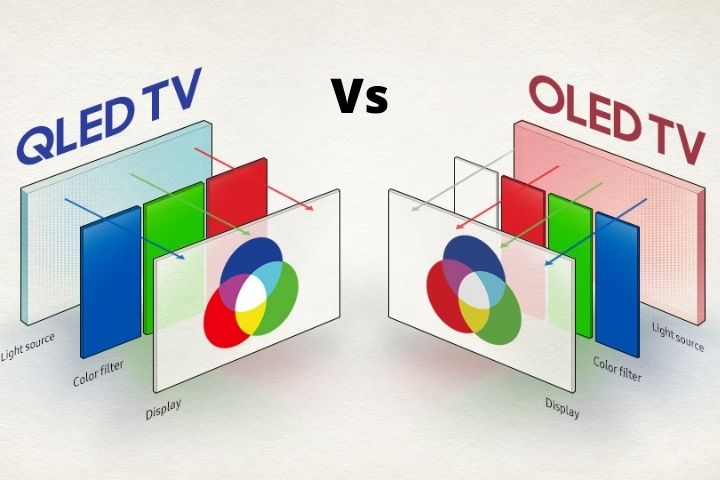 What Are The Differences Between OLED And QLED Screens?