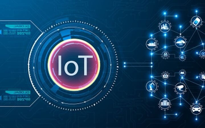 What Is Internet Of Things (IoT)? What Are Its Applications?