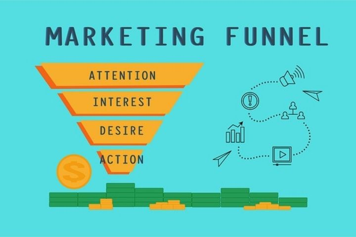 How To Develop A Marketing Funnel?