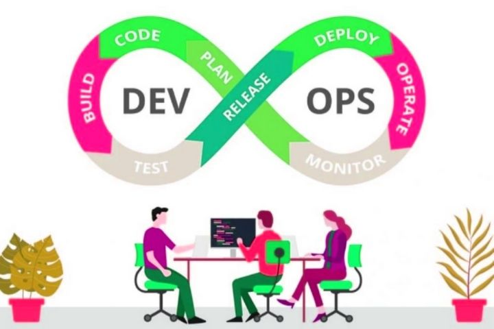 What Technology Is Necessary To Apply DevOps?