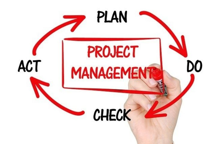 What Are The Phases Of Project Management?